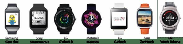 [科技新視野] Aria手勢控制器: 你也能跟東尼史塔克一樣彈指遙控任何物品 ariasmartwatch