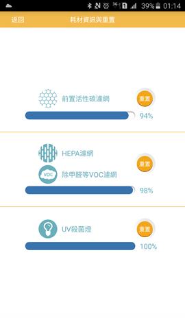 [評測] 6道過濾給家人潔淨空氣:小腰機智慧空氣清淨機 Screenshot_2015-11-09-01-14-07
