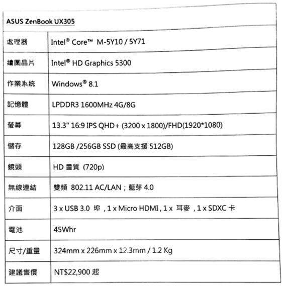 華碩推出地表最強筆電 ZenBook Pro UX501,質感、價格超洗腦! image_4