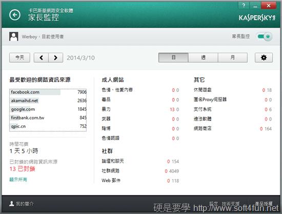 評比第一「卡巴斯基網路安全軟體」,防側錄、強化交易安全 image045