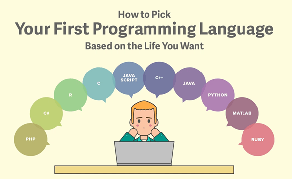 你的第一個程式語言怎麼選? 這邊告訴你 image