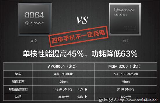 超高 CP 值!高階規格 小米手機 1S 及 2 閃亮登場! 2__5