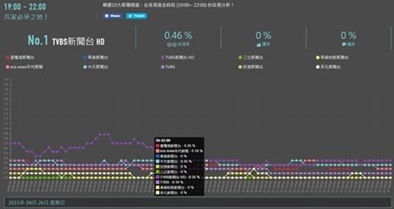 OVO 電視盒:台灣設計研發,結合第四台數與網路電視的超強智慧電視盒 clip_image043