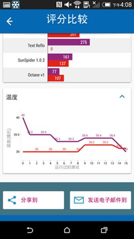 瑜亮情節, HTC Desire 820 、 Desire Eye 動手玩( Desire Eye 篇) clip_image035