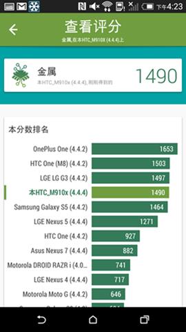 瑜亮情節, HTC Desire 820 、 Desire Eye 動手玩( Desire Eye 篇) clip_image039