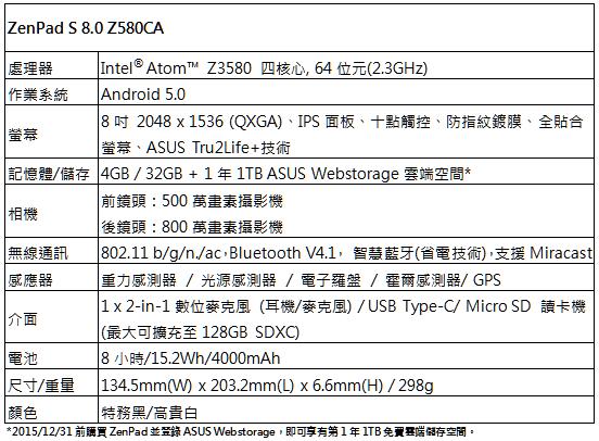 華碩再出 Zen 招!ZenPad 系列平板電腦打造新一代高聲光享受追劇神器 image_4