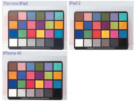The new iPad 開箱實測影片出爐,iPad2 超級比一比 the-new-ipad--09