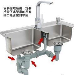 New Kitchen Sink Cabinets Knoxville 厨房厨房水槽结构装修 厨房水槽结构分析 - 维客网装修资讯