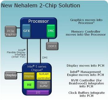 Intel® 整合型 P55 Chipsets 晶片 SATA/AHCI 驅動方法 - PCDVD數位科技討論區