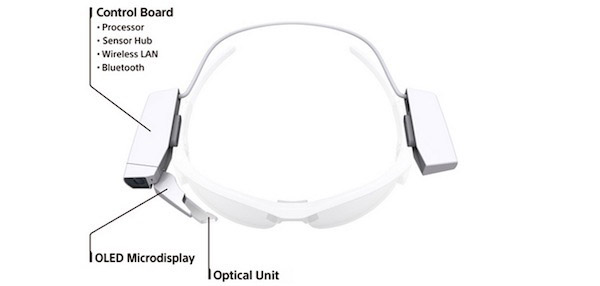 Sony releases its first Smart Glasses, Single-Lens Display