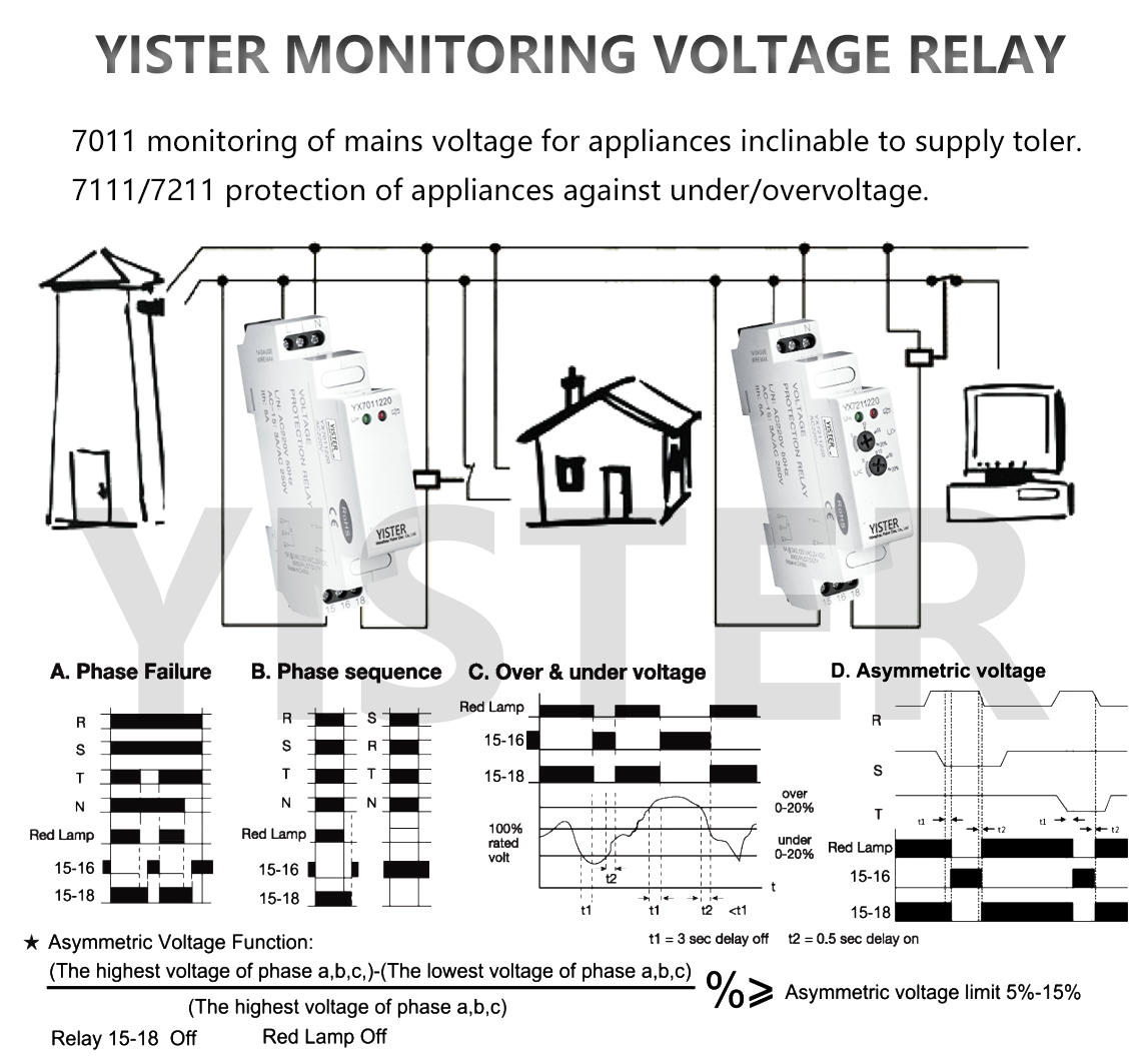 7111 Single-phase Voltage Control Monitoring Relay Over