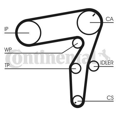 Distributieriem voor de Alfa Romeo 159 (939AX) 1.9 JTDm