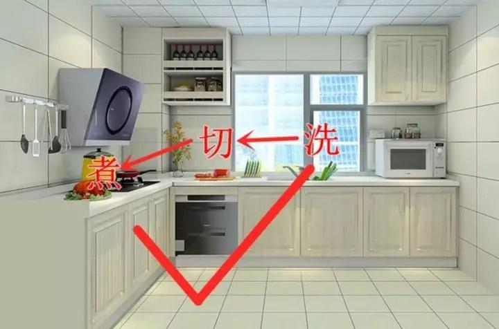 kitchen window valance cabinet door fronts 怎样的厨房设计是最好的 知乎 除了厨房的中心工作动线之外 还要注意厨房的交通动线设计 交通动线应避开工作三角形 以免家人的进进出出 使工作者的作业动线受干扰