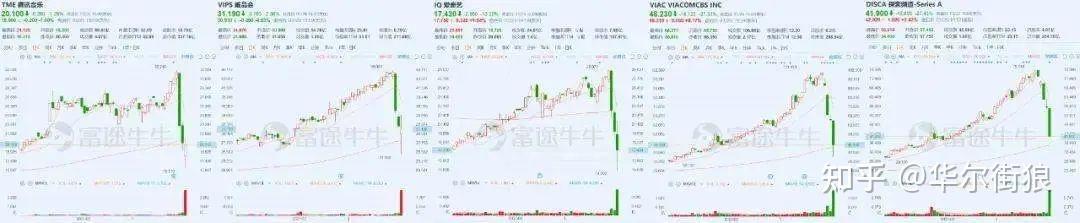一個韓國人在美國做多中國股票。結果讓日本和瑞士的金融巨頭血虧? - 知乎