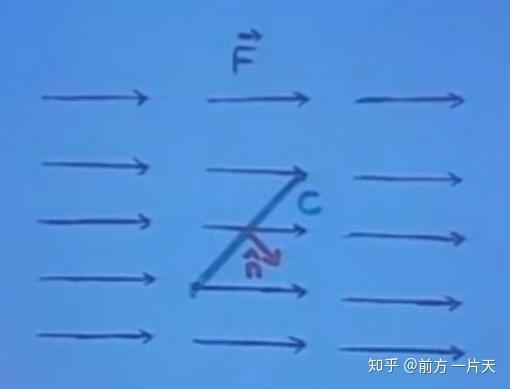 如何透彻理解多重积分、格林公式、曲线积分等内容而不是只会套用计算公式做计算题? 45