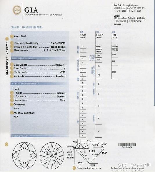 GIA鉆石證書完整解讀 - 知乎