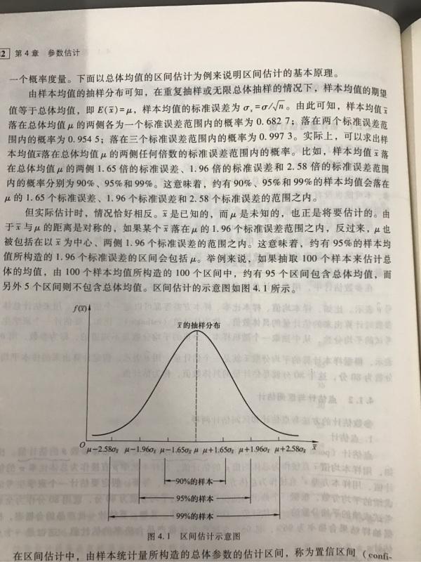 standard deviation 和standard error的區別,能講的通俗些嗎? - GetIt01