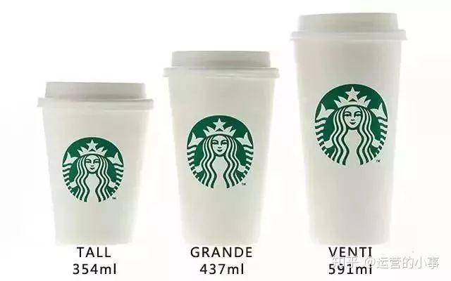 星巴克的中杯,大杯,超大杯,蘊含了哪些玄機? - 知乎