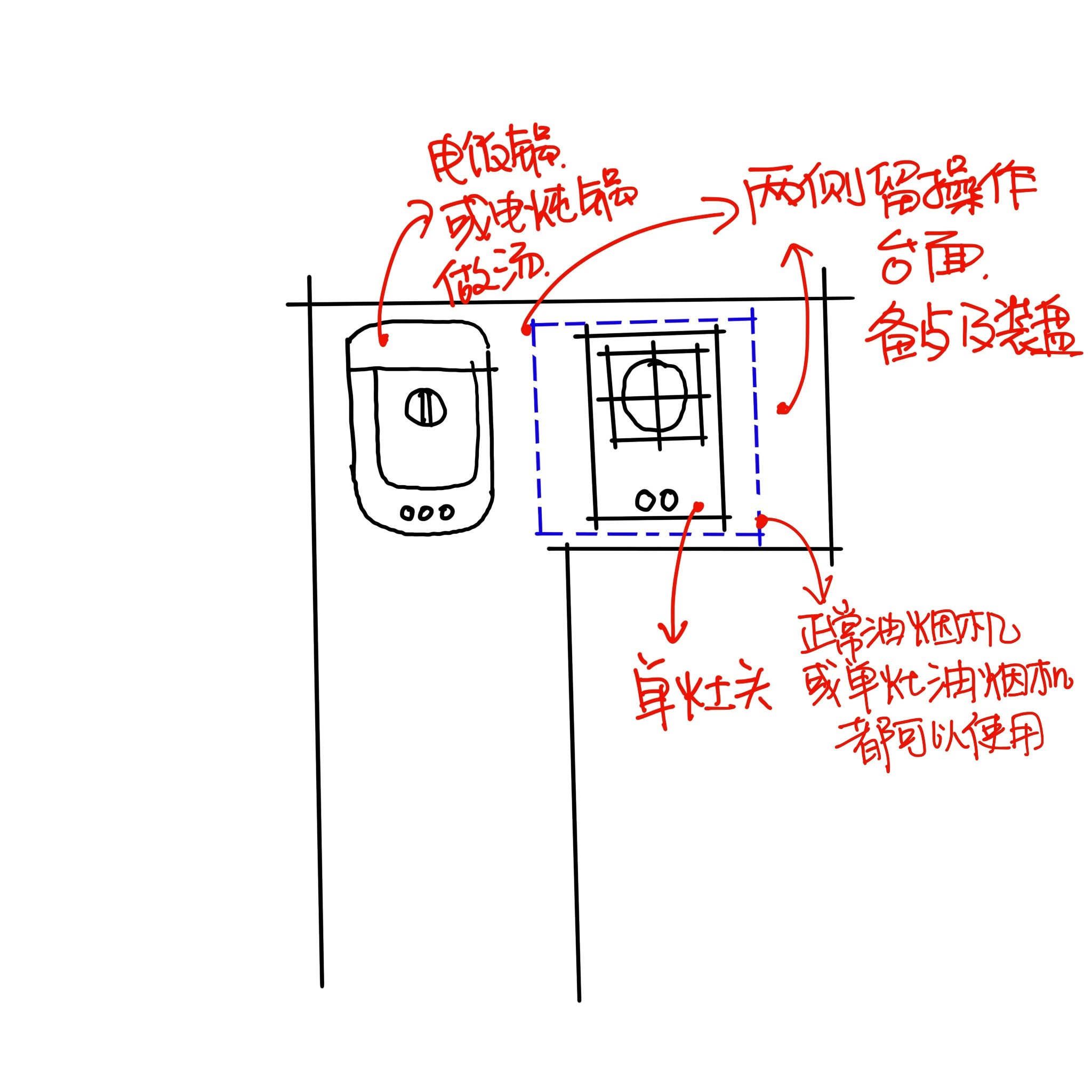 sink for kitchen average cost to remodel a 厨房装修看这一篇就够了(精华版) - 知乎