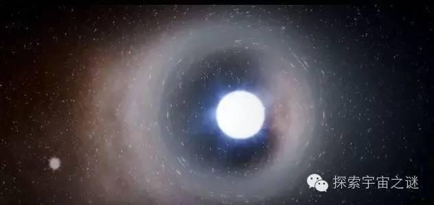 宇宙十大不為人知的真相 除了黑洞還存在空洞-轉載 - 知乎