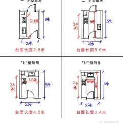 Kitchen Window Treatments Ideas Stainless Steel Faucet With Pull-down Spray 张姿势 收藏夹 知乎 厨房窗口治疗的想法