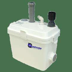 Compact Kitchen Sink Large Island For Sale 厨房污水提升泵有那些优势