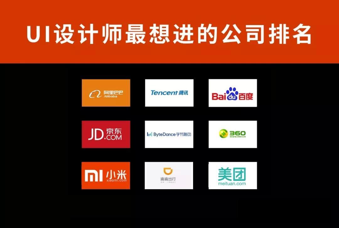 在中國,UI設計師最想進的公司排名 - 知乎
