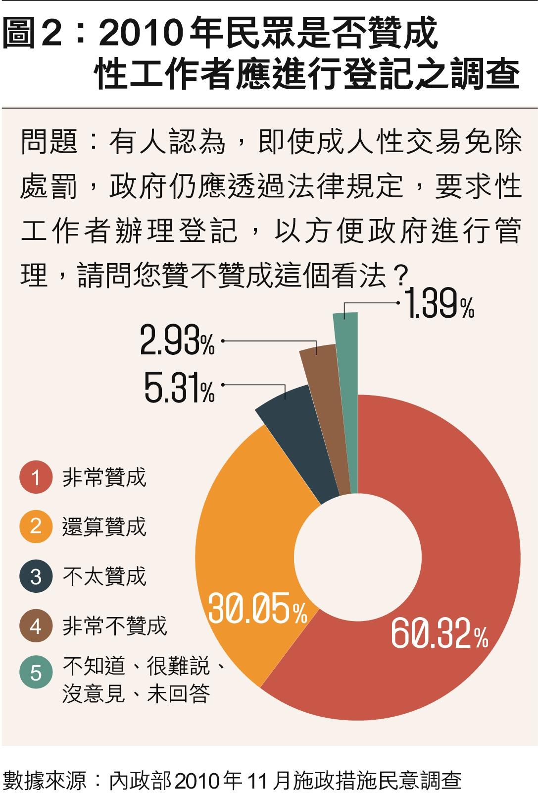 性專區:從業者的護身符或糖衣毒-多維cn期刊-多維新聞網