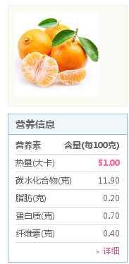 糖分低的水果都有哪些種? - 知乎