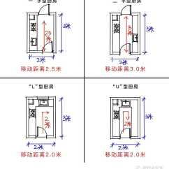 Kitchen Window Treatments Ideas Subway Tiles 张姿势 收藏夹 知乎 厨房窗口治疗的想法