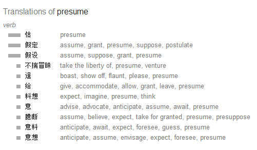 presume」「assume」「speculate」「suppose」有什么区别? - 知乎