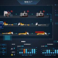 Kitchen Visualization Tool Glazed Cabinets 请问一下 在北京的做大数据可视化大屏展示的公司有哪些 知乎 某智能工厂