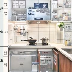 Full Kitchen Set Garbage Cans Walmart 厨房收纳宝典你家厨房还是可以救一救的 知乎 灶台区
