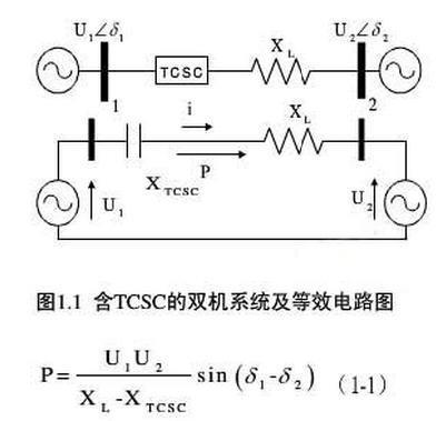 隨筆之十四-柔性交流輸電系統 - 知乎