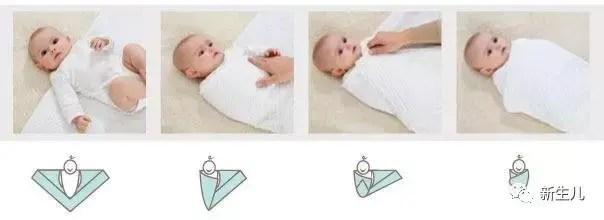 新生兒:寶寶腸絞痛怎么辦? - 知乎