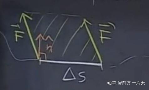 如何透彻理解多重积分、格林公式、曲线积分等内容而不是只会套用计算公式做计算题? 51