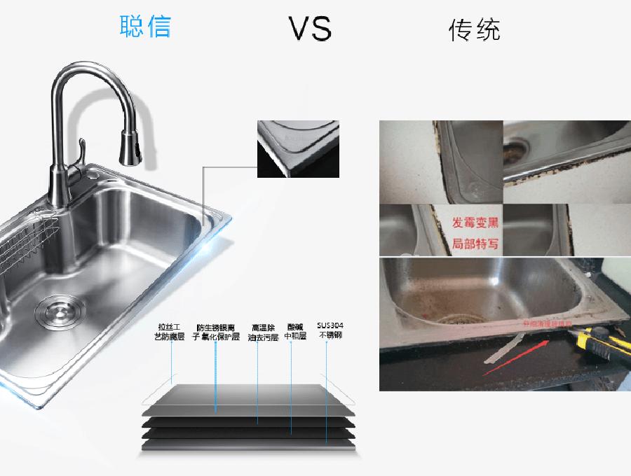 triple kitchen sink remodeling software 三个理由告诉你 聪信水槽你值得拥有 知乎