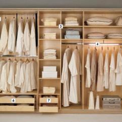 Yellow Pine Kitchen Cabinets Island Stools 做橱柜衣柜及定制家具用什么板材环保 走出误区 让您的每一次选择都正确 让您