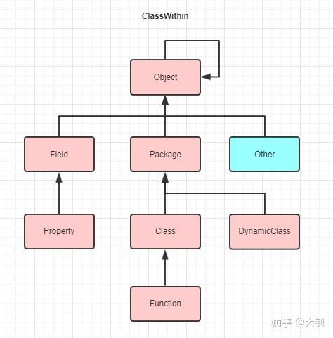 InsideUE4》UObject(七)類型系統註冊-第一個UClass - GetIt01