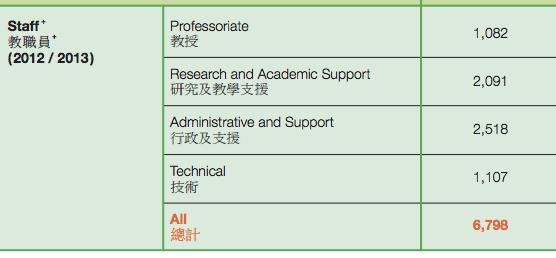 薪酬揭秘 | 香港的大學教授,能掙多少錢? - 知乎