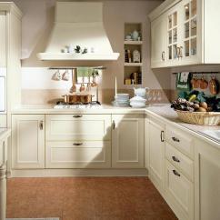 Kitchen Cabinet Painting Cost Design Layout Ideas 橱柜板材选购注意事项 知乎