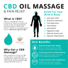 3-benefits-of-cbd-oil-in-massage-therapy