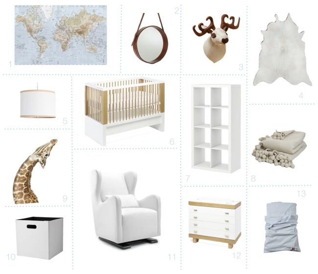 Come creare una cameretta minimal chic for Planner cameretta