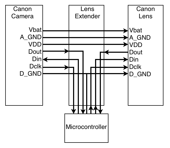 8 Pin Din Connector Wiring Diagram. Diagrams. Auto Fuse