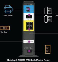 best voice cable modem router [ 1500 x 577 Pixel ]