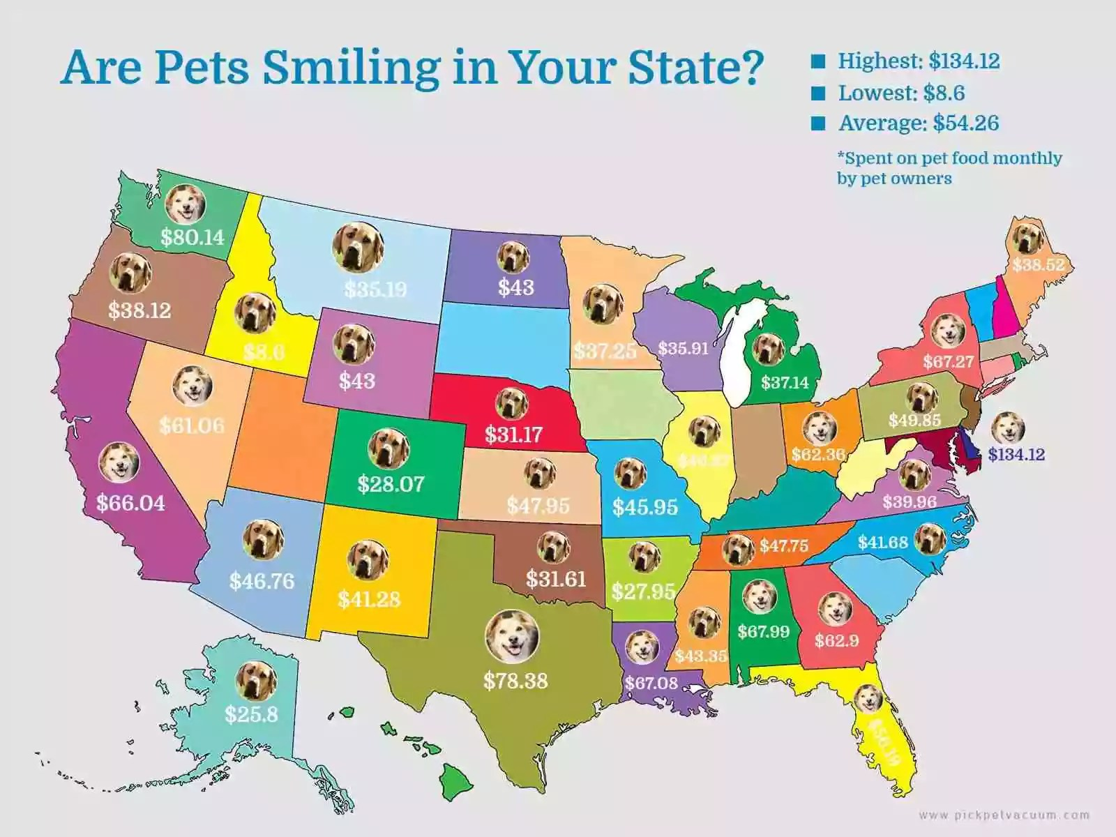 Are pets smiling in your state