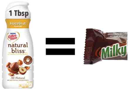 Milky Way - Coffee Creamer - amount of sugar