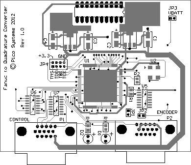 Fanuc Serial Encoder Converter
