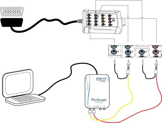 CAN bus testing, diagnostics and waveform