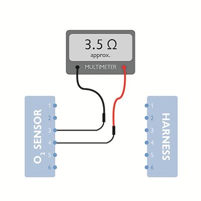 bosch 4 wire oxygen sensor wiring diagram rib numbers testing lsu 4.2 broadband